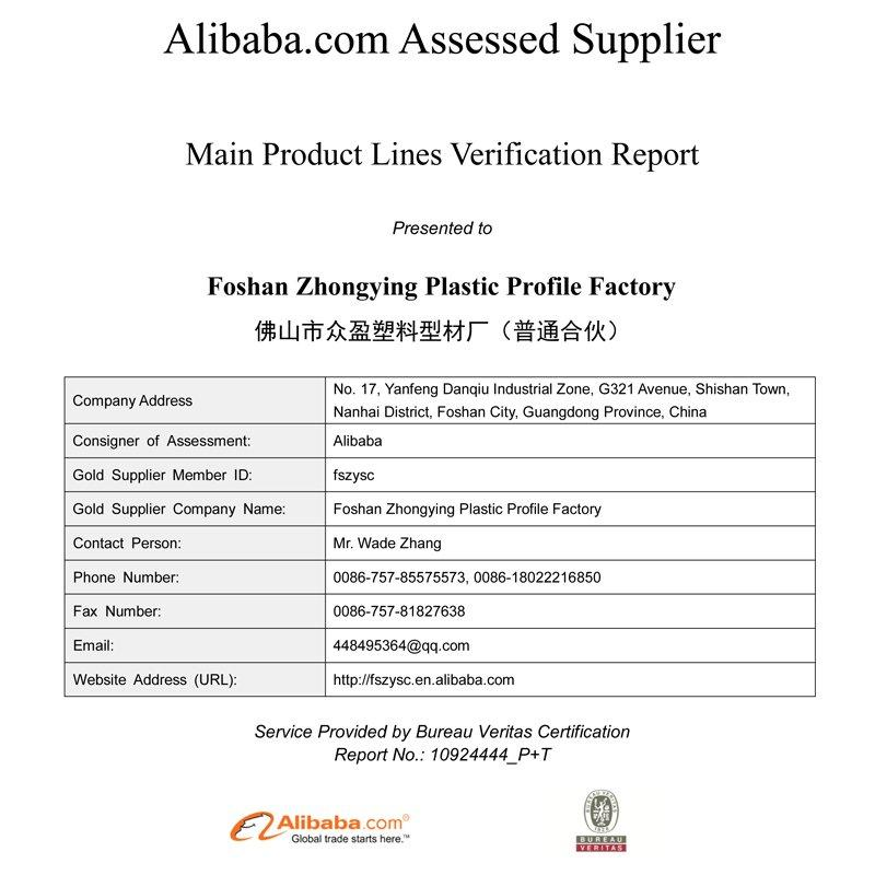 Factory Main Product Report